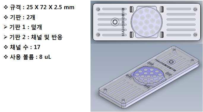 다채널 (17개) 미세 유로 칩 이용 real-time RT-PCR 칩 설계도