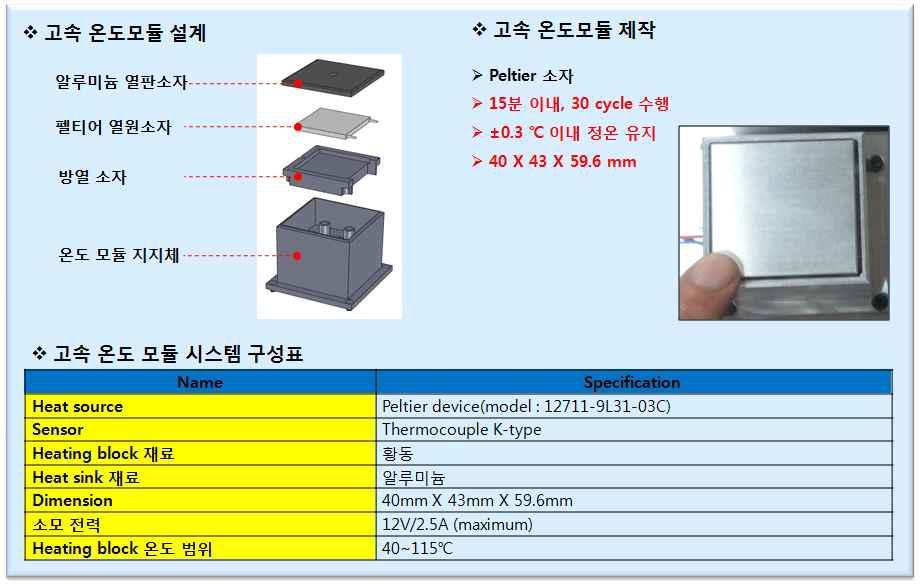 고속 온도모듈 제작 및 시스템 구성