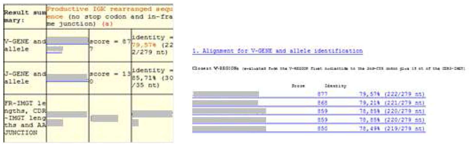 그림 33. Human germline immunoglobulin κ chain V region 아미노산 서열 list up