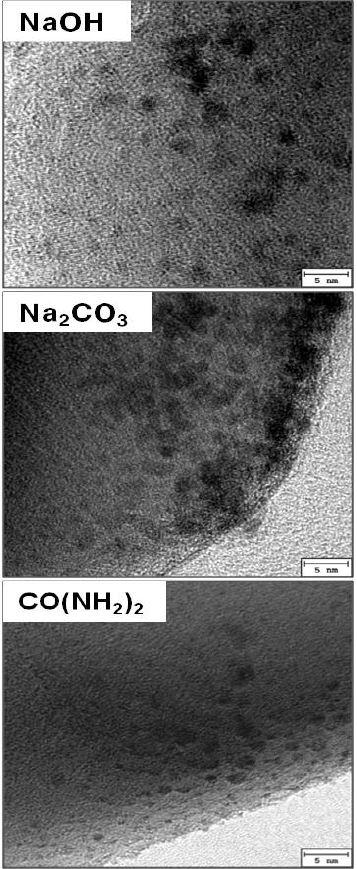 TEM images of Ru/α-Al2O3 catalysts prepared by deposition-precipitation method using various precipitants