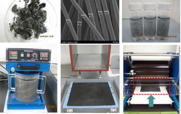 탄소섬유 웹의 제조 과정