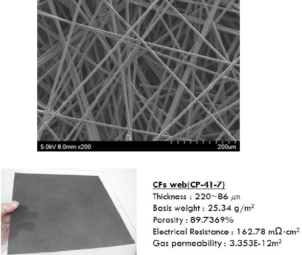 최적조성(CP41-7)에 의해 얻어진 탄소섬유 웹의 표면사진 및 특성