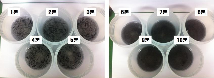 초음파 분산 처리시간에 따른 6 mm 탄소섬유의 분산특성