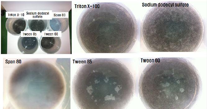 분산제 종류에 따른 3 mm 탄소섬유의 분산특성