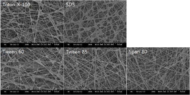 각각의 분산제를 사용하여 제조한 탄소종이 웹의 SEM 사진