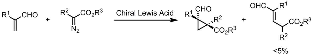 Oxazaborolidinium ion catalyzed cyclopropanation and the C-H insertion side reaction
