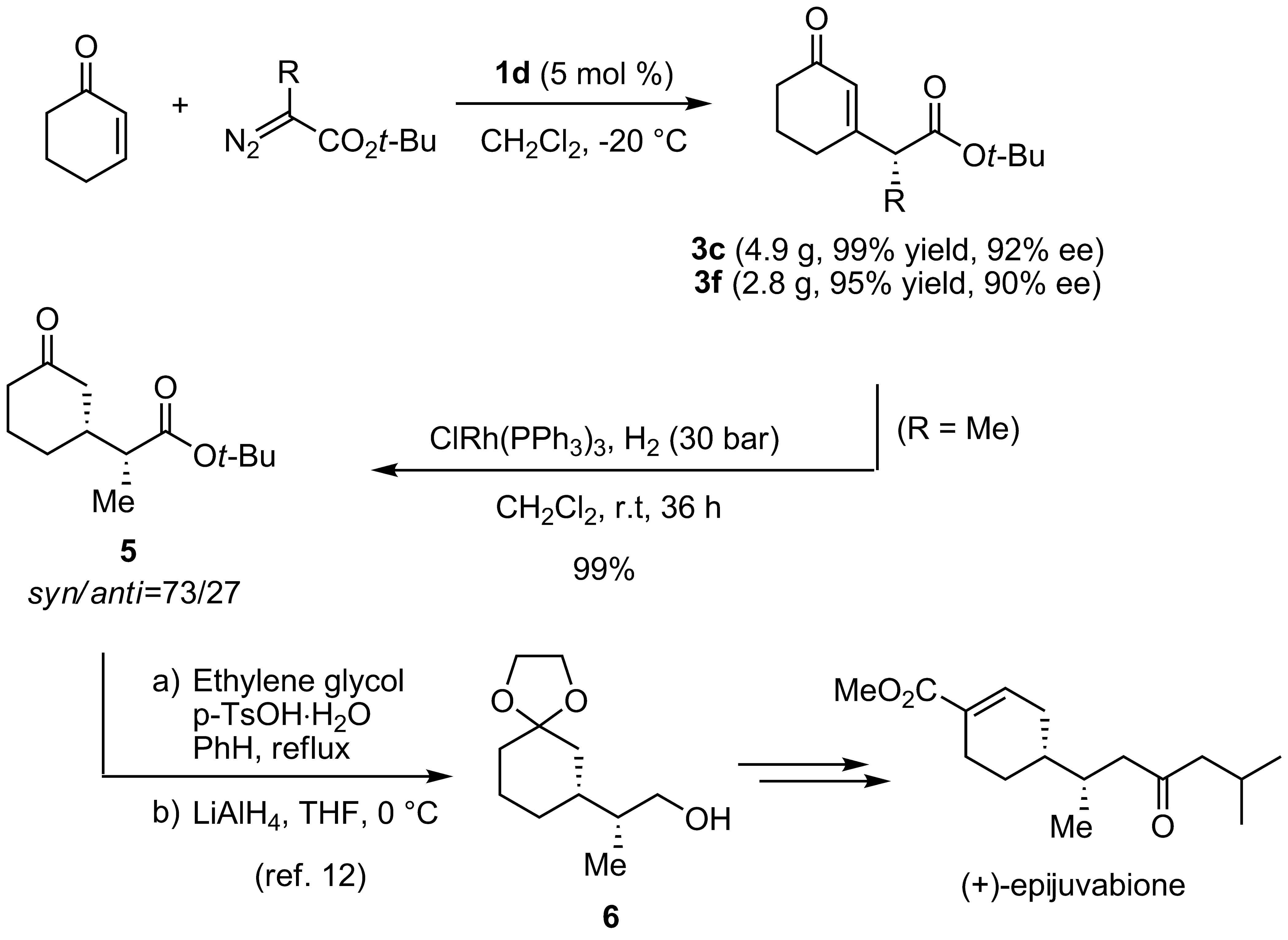 Multigram Scale Carbon Insertion Reactions Using Lower Catalyst Loading and Stereoselective Formal Synthesis of (+)-epijuvabione.