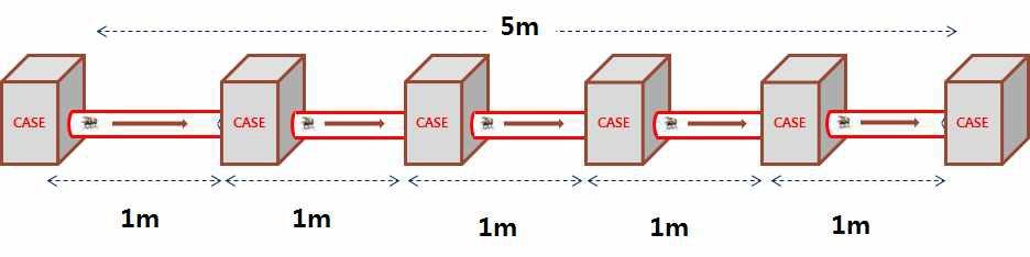 초파리 이동성 차이 비교 실험 모식도