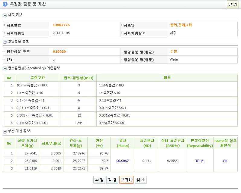 데이터베이스 기반 식품영양성분별 반복정밀성 유효성 평가 화면