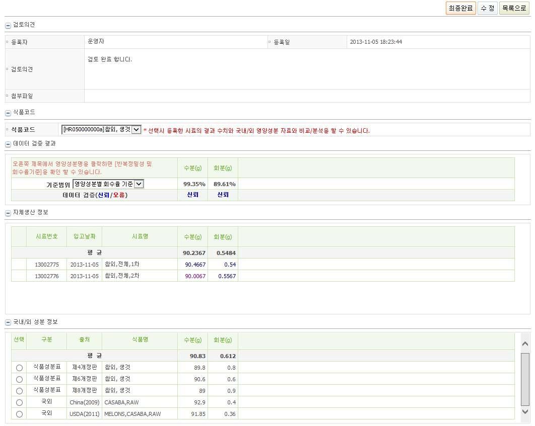 국내외 성분DB와의 연계를 통한 대푯값 유효성 검증 화면