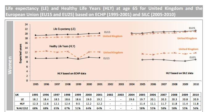 〔그림 4-23〕 EurOhex의 국가별 보고서 사례: 영국(2쪽)