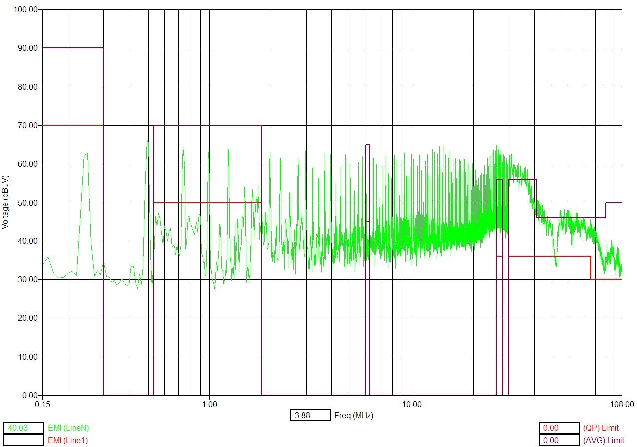 그림 3. 전도성 방출(CE) 초기 측정 결과