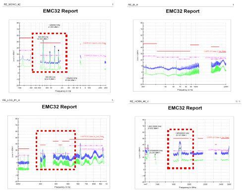그림 15. 수정된 PCB 복사성 방출(RE) 측정 결과
