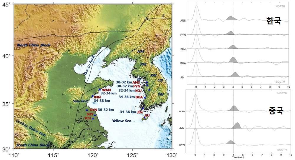 (왼쪽) 서해주변 지진 발생 현황의 정확성 향상을 위하여 한국해양과학기술원 (구, 한국해양연구원), 중국과학원 지질지구물리연구소가 공동 운영한 광대역지진관측소 위치 및 관측소 하부의 모호면 깊이. (오른쪽) 관측소 하부 지각두께 변화에 따른 수신함수 모호 변환파의 도착시간.