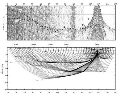 동해에서 얻은 OBS자료와 이로부터 유도한 지각모델.