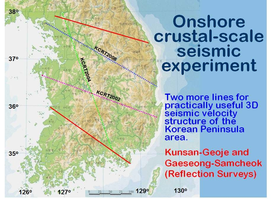 Locations of the lines for deep seismic sounding performed by KCRT (dashied lines) and additional lines needed (red lines).