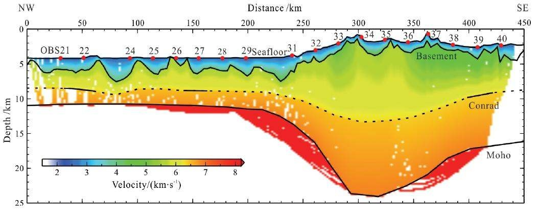 Crustal P-wave velocity (Vp) model derived from deep seismic sounding in the South China Sea