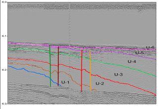 한반도 남동대륙붕에서 확인된 단층으로 4기 퇴적층(U-3, 4, 5)를 변형시키고 있다