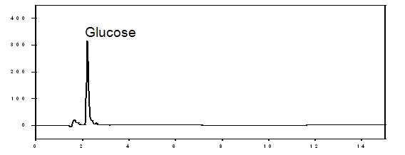 화선찰벼를 사용하여 일단 발효 후 HPAEC 분석(소당류)