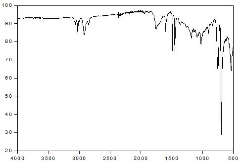 PS - Cerium stearate 0 wt% - PLLA/PBAT 10 wt% 스티로폼의 14일간 UV 조사 후 FT-IR