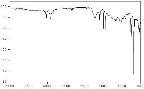 PS - Cerium stearate 1 wt% - PLLA/PBAT 6 wt% 스티로폼의 14일간 UV 조사 후 FT-IR