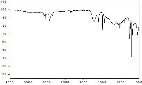 PS - Cerium stearate 3 wt% - PLLA/PBAT 6 wt% 스티로폼의 14일간 UV 조사 후 FT-IR