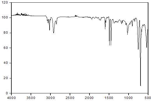 PS ? Cerium stearate 3.33 wt% - PLLA/PBAT 3 wt% 14일간 UV 조사 후 FT-IR