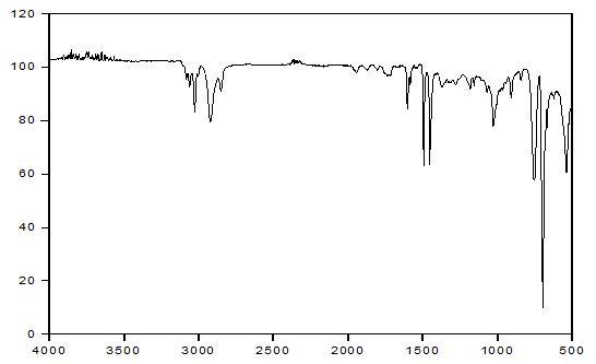 PS ? Cerium stearate 6.66 wt% - PLLA/PBAT 6 wt% 14일간 UV 조사 후 FT-IR