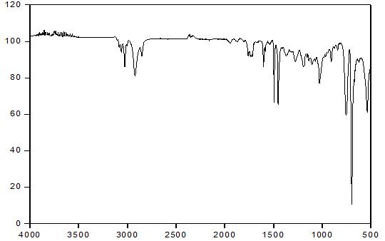 PS ? Cerium stearate 10 wt% - PLLA/PBAT 9 wt% 14일간 UV 조사 후 FT-IR