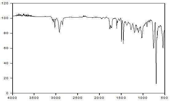 PS ? Cerium stearate 16.66 wt% - PLLA/PBAT 10 wt% 14일간 UV 조사 후 FT-IR