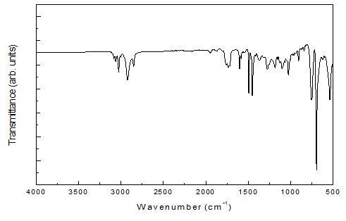 첨가제가 들어가지 않은 폴리스티렌의 UV 조사 시험(14일) 후 FT-IR