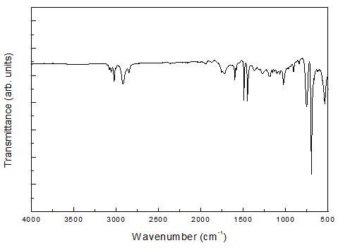 PS + Ce 1 wt% + PLLA/PBAT 3 wt% 의 UV 조사 시험(14일) 후 FT-IR