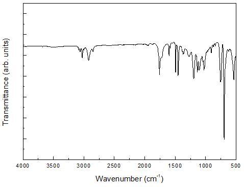 PS + Ce 3 wt% + PLLA/PBAT 9 wt% 의 UV 조사 시험(14일) 후 FT-IR
