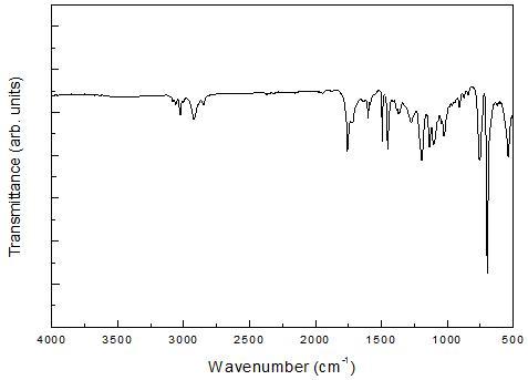 PS + Ce 3 wt% + PLLA/PBAT 20 wt% 의 UV 조사 시험(14일) 후 FT-IR