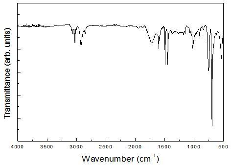 PS + Ce 1 wt% + PLLA/PBAT 3 wt% + MnO2 1 wt% 의 UV 조사 시험(14일) 후 FT-IR
