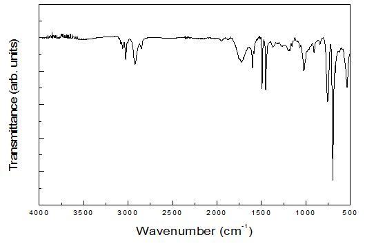 PS + Ce 3 wt% + PLLA/PBAT 9 wt% + MnO2 1 wt% 의 UV 조사 시험(14일) 후 FT-IR