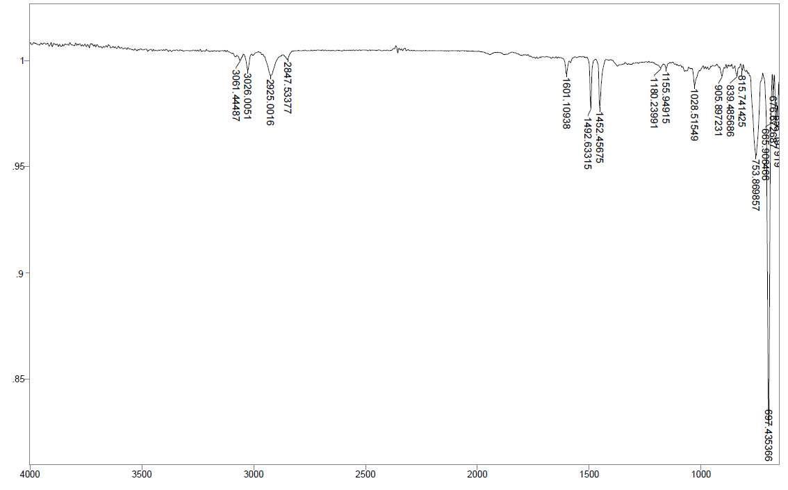 PS - Ce 3 wt% - PLLA 0.5 wt% 스티로폼의 14일간 UV 조사 후 FT-IR