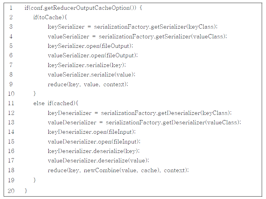 Reduce Input Cache algorithm