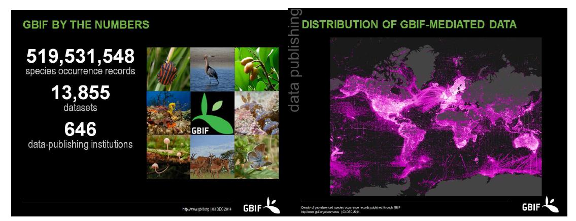 5.2 billion Records/ Density of georeferenced species occurrence records published through GBIF