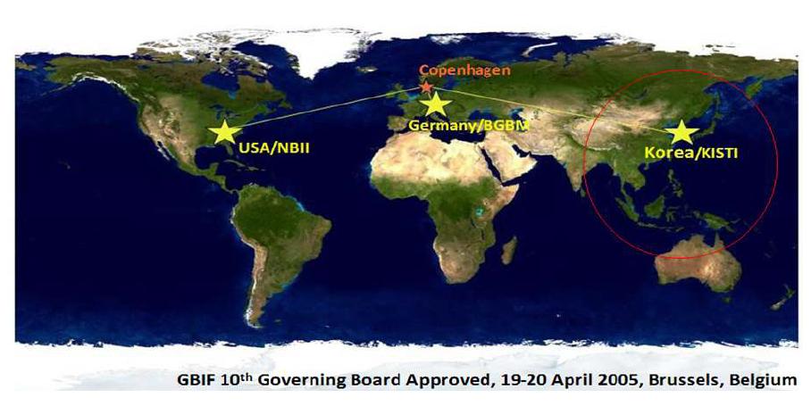 GBIF established Data Portal mirror sites on three continents