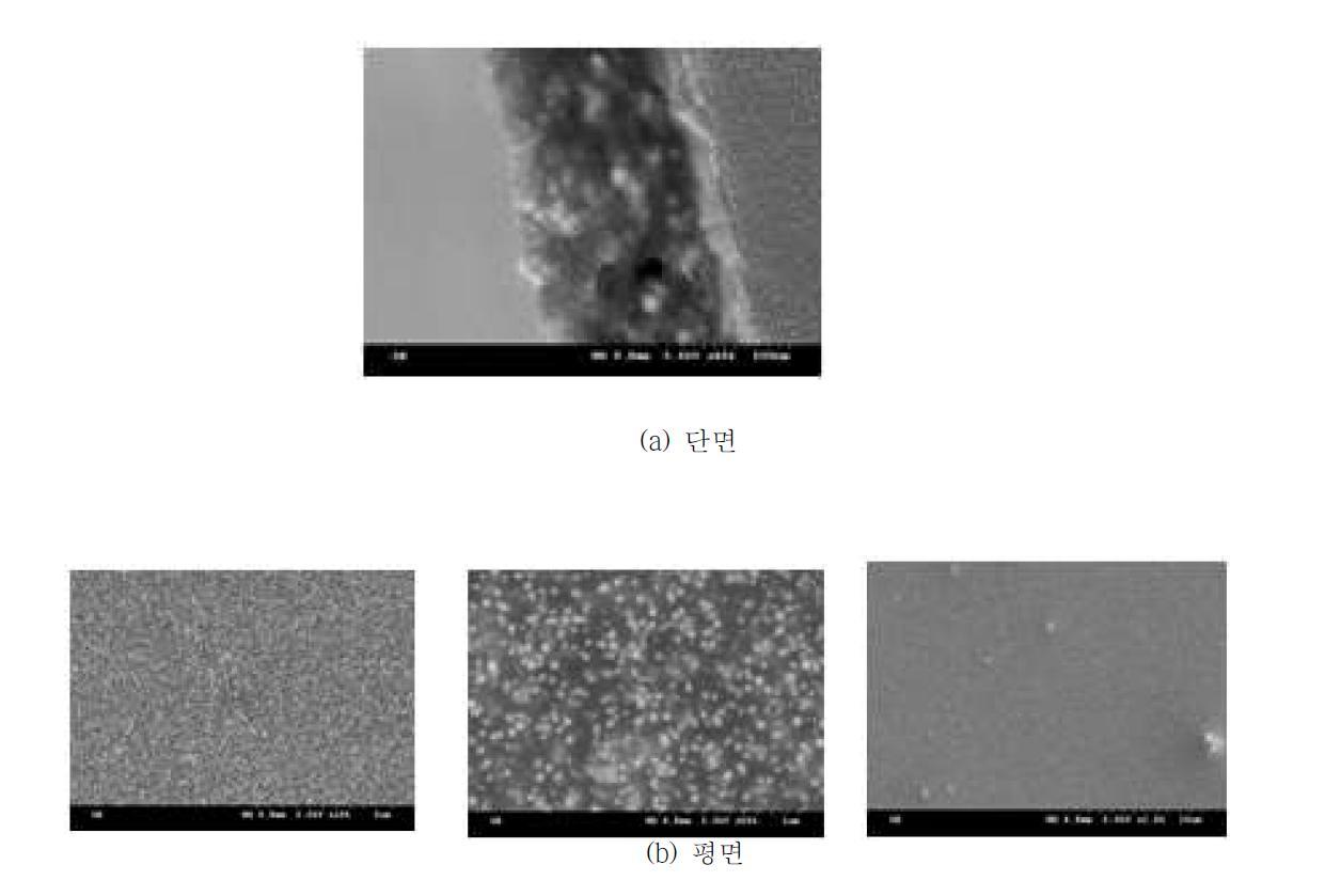 BaTiO3 16wt%, dispersant 2wt%