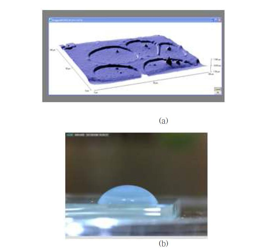 (a) 25wt% BaTiO3 slurry 위에 cytop을 코팅 한 AFM 사진(b) 25wt% BaTiO3 + Cytop 위에서의 물