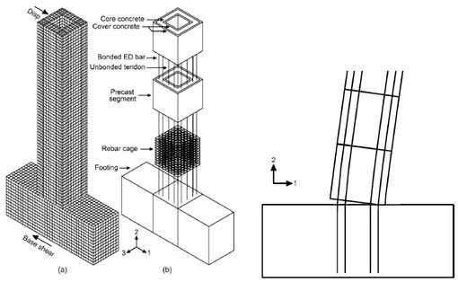 yu-Chen Ou et al.(2007)의 교량 기둥 모델