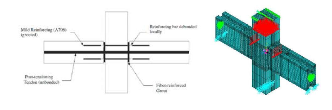R.A. Hawileh et al.(2009)의 해석 모델