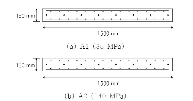 콘크리트 강도에 따른 변수