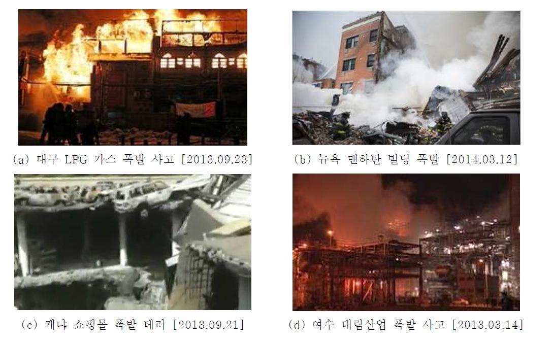 2013, 2014 세계 폭발 사고