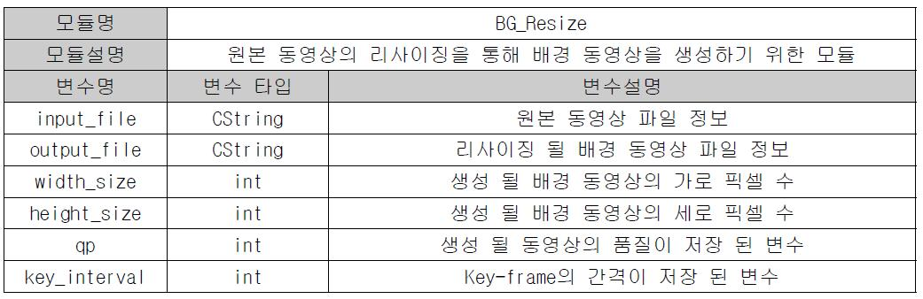 BG_Resize 함수의 상세 설명