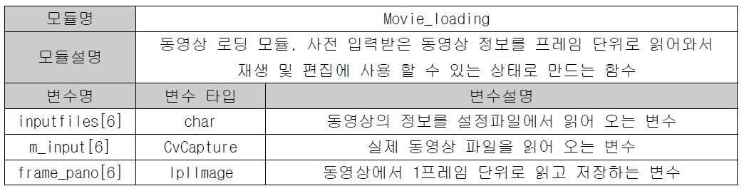 Movie_loading 함수 상세 설명