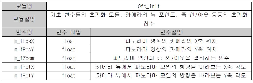 Ofc_init 함수 상세 설명