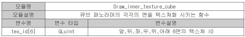Draw_inner_texture_cube 함수 상세 설명
